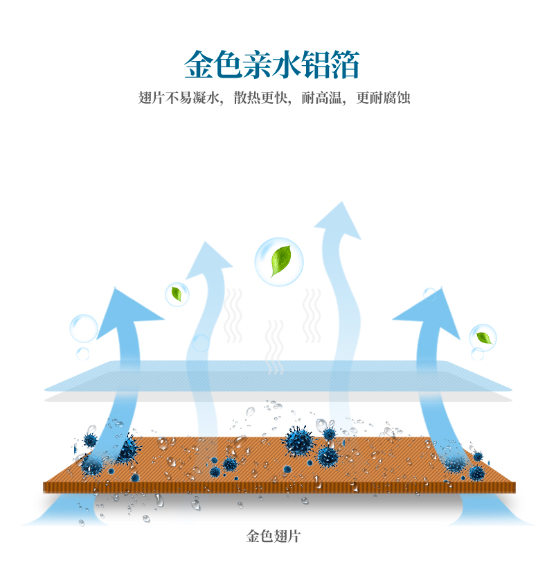 【苏宁专供】惠而浦空调ASH-35XK3