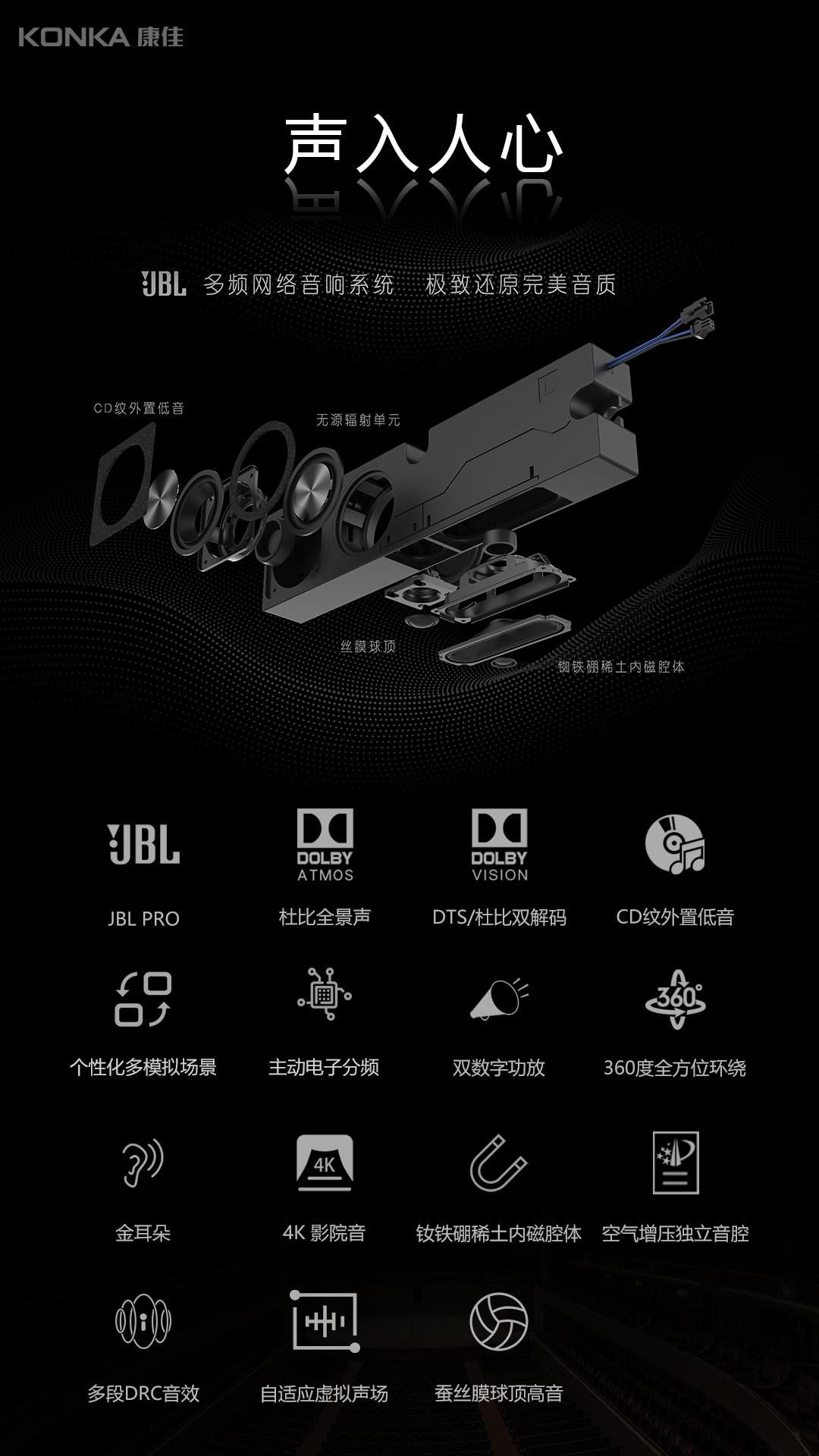 【苏宁专供】康佳电视LED65A3