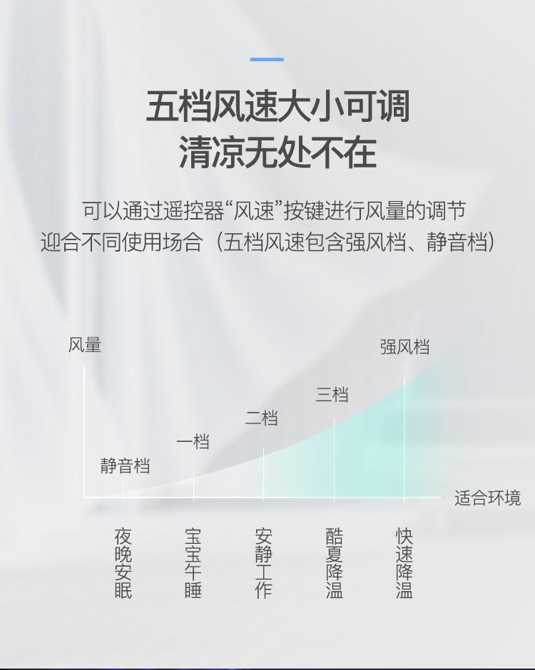 【苏宁专供】格力空调KFR-72LW/(72556)FNhAa-A1