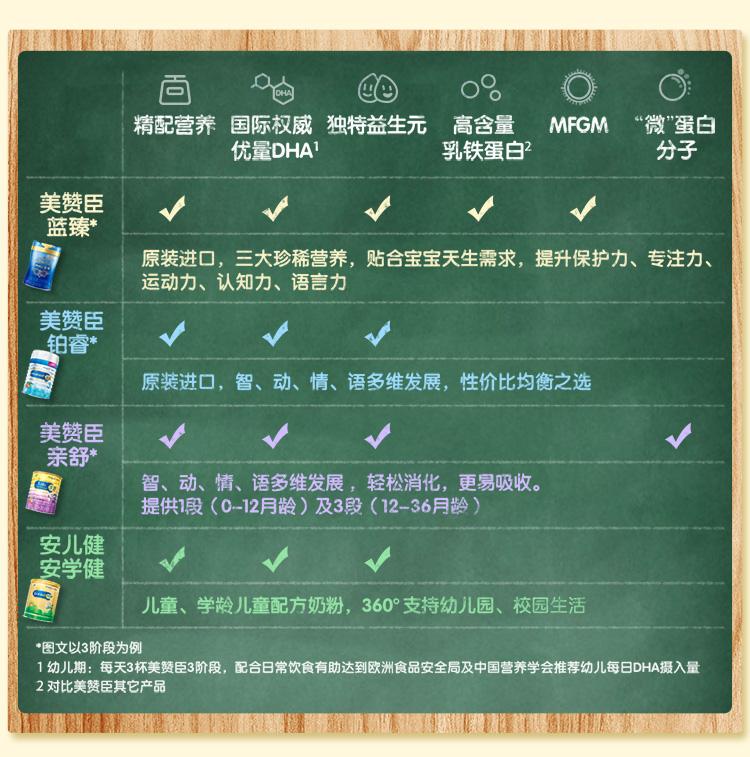 美赞臣产品分类-苏宁
