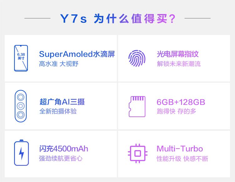 Y7s六大卖点-750